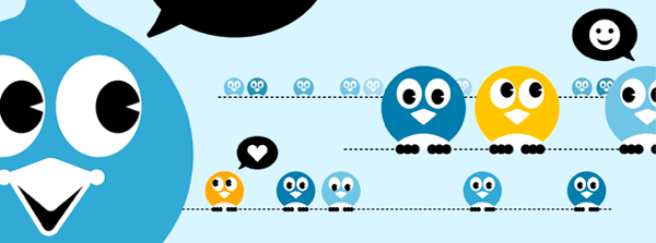 Twitter Social Network
